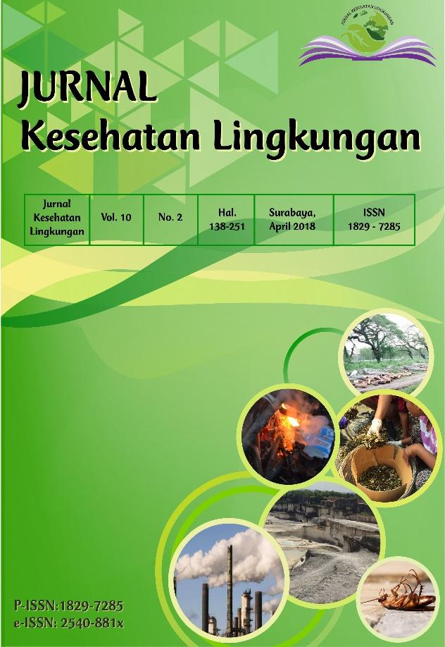 Jurnal Kesehatan Lingkungan